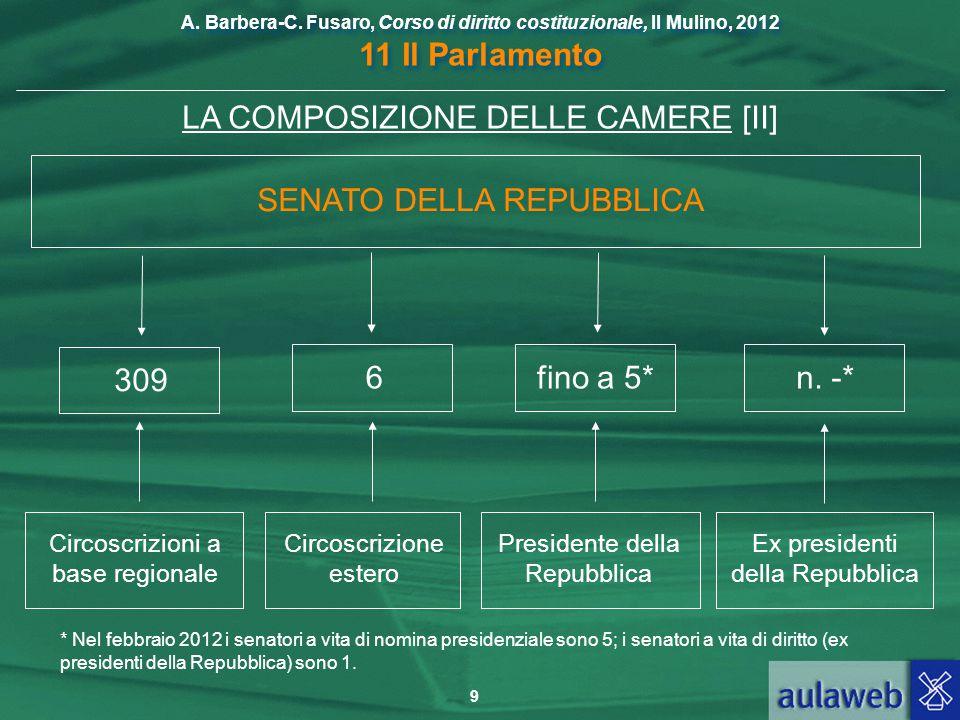 LA COMPOSIZIONE DELLE CAMERE [II]
